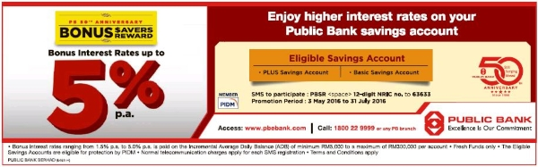 Public bank forex rate