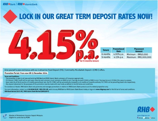 Rhb forex rate