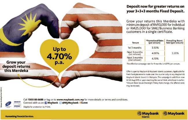 Maybank2u forex rates