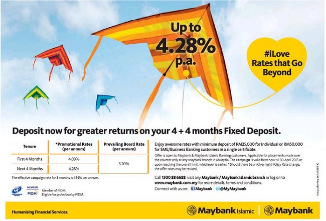 Maybank forex rates today