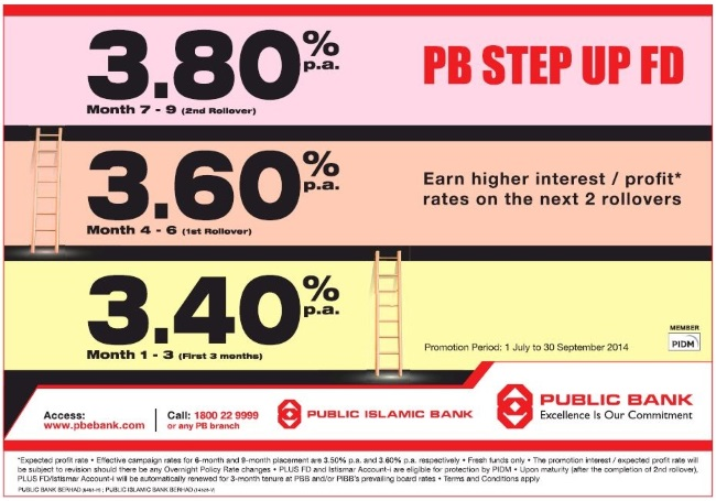 Pbb forex rate